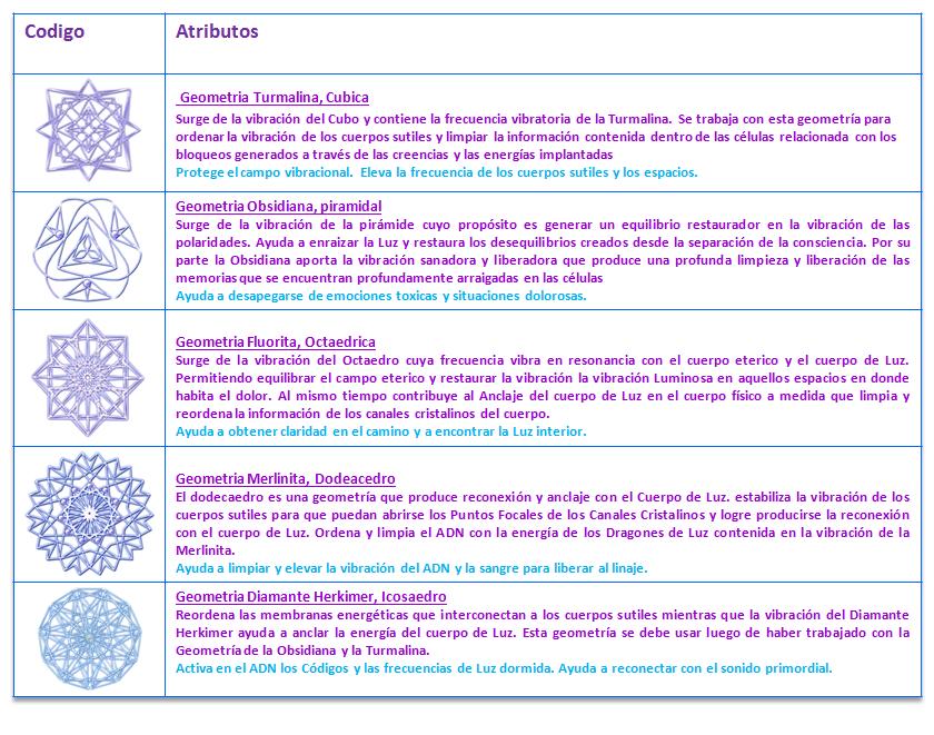 poster geometrias