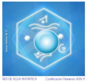 geometria filamento 9